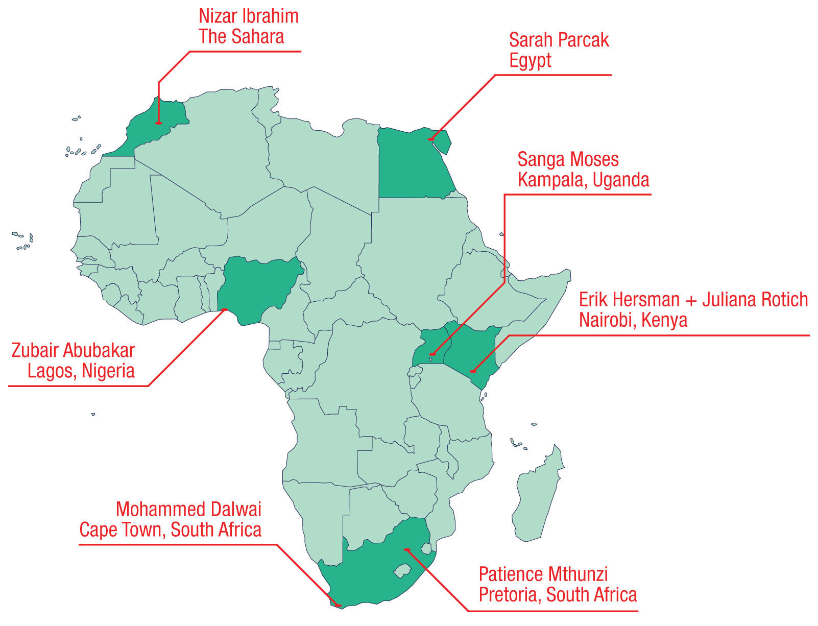 Fellows around the globe: Africa