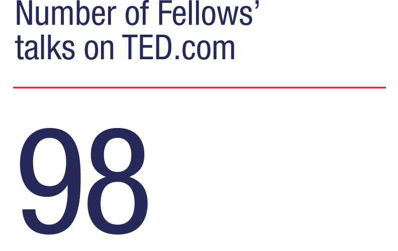 Number of Fellows' talks on TED.com: 98