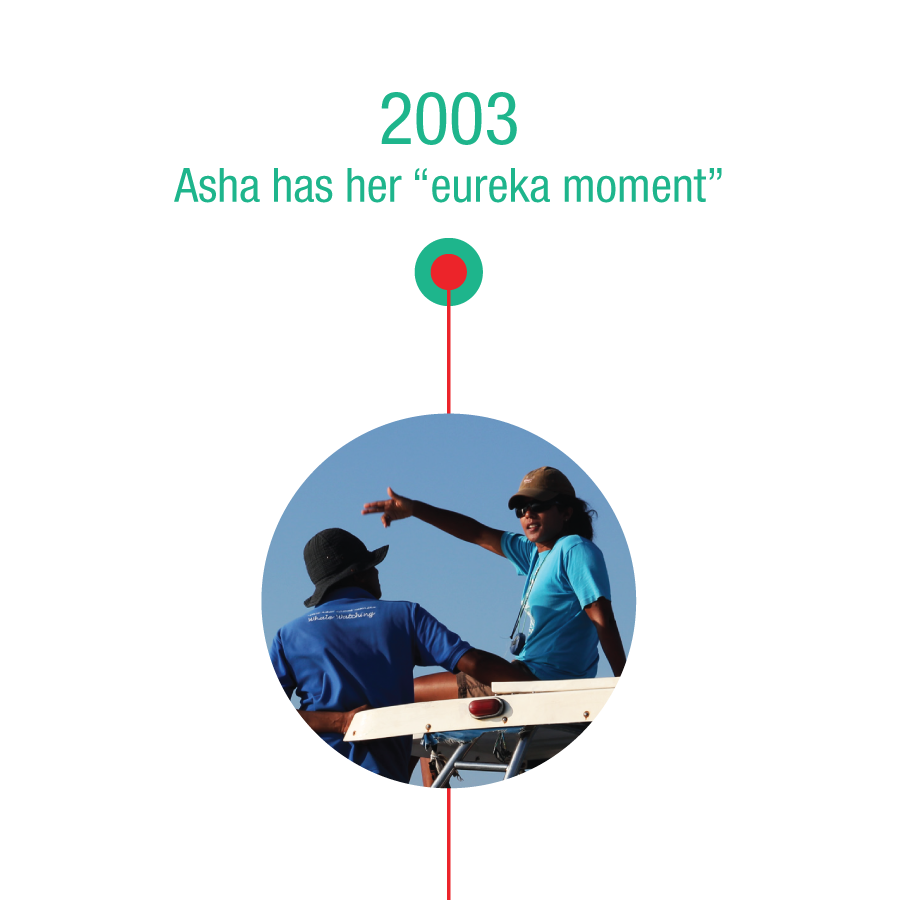 "2003: Asha has her ""eureka moment"""