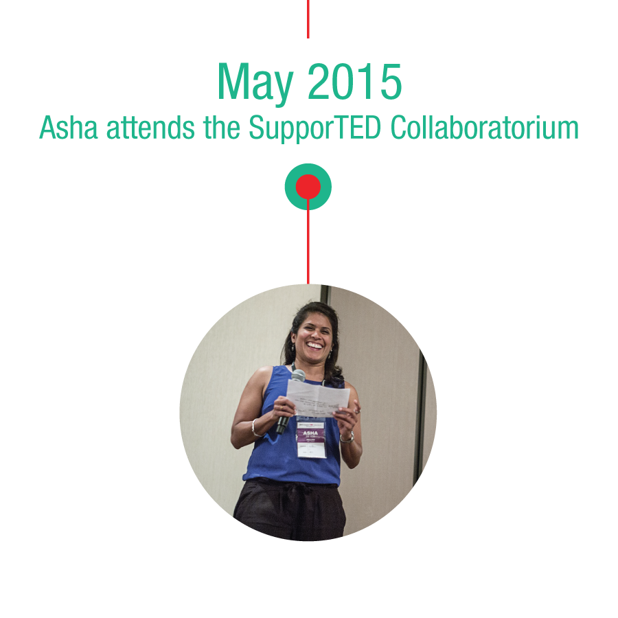 May 2015: Asha attends the SupporTED Collaboratorium
