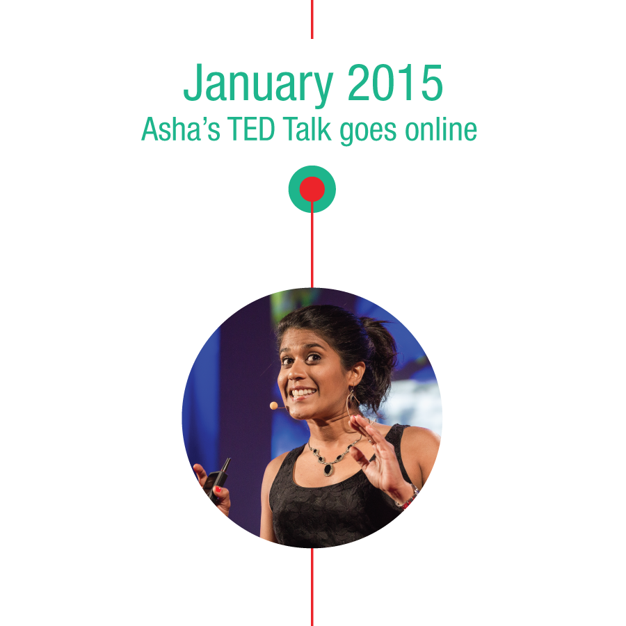 February 2015: Asha's TED Talk goes online