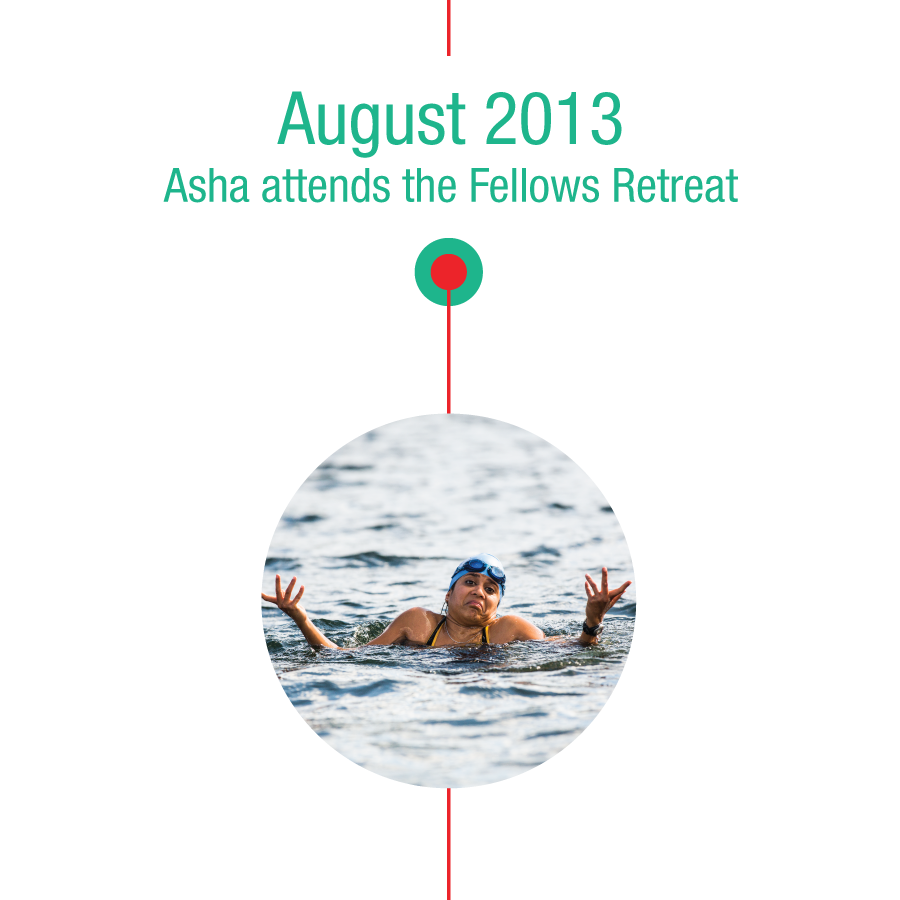 August 2013: Asha attends the Fellows Retreat
