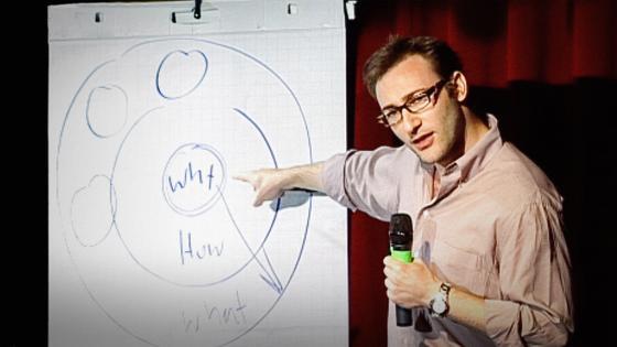Simon Sinek: How great leaders inspire action