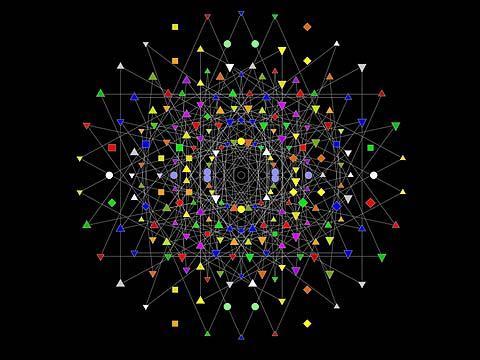 An 8-dimensional model of the universe