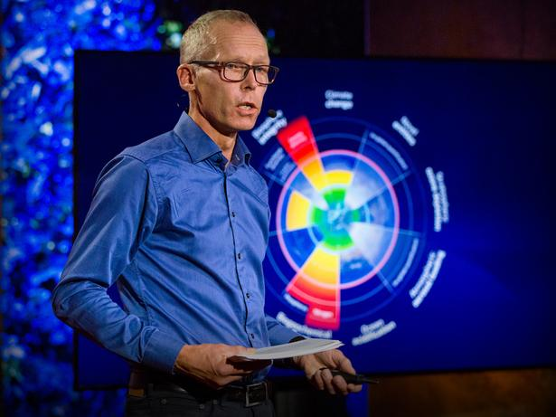 5 transformational policies for a prosperous and sustainable world   Johan Rockstrom