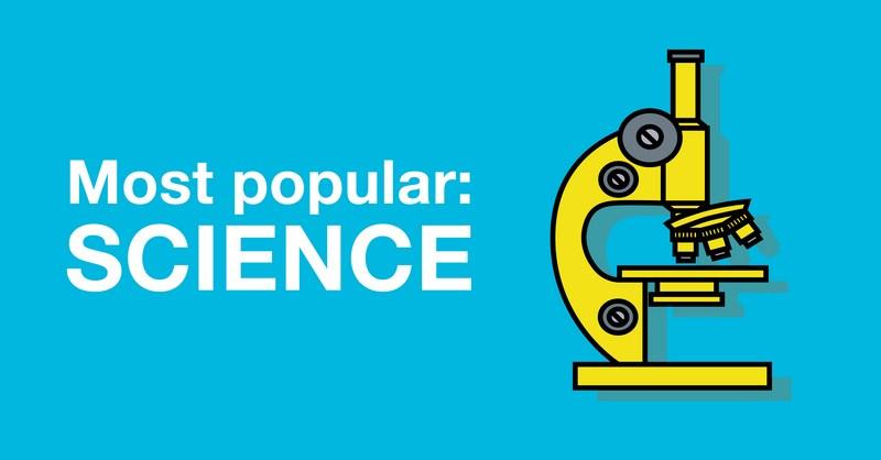 The most popular science talks | TED Talks